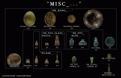 Morrowind Visual Index - Misc - Tableware Assorted