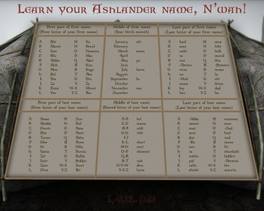 Learn Your Ashlander Name