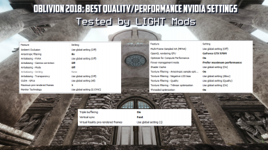 Oblivion 2018 - Best Quality_Performance Nvidia Settings