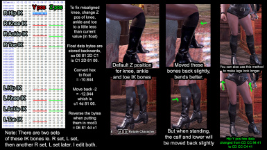Workaround for fixing Knee Deformation