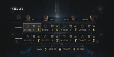 RE2-R - RunResults