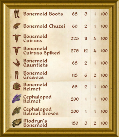 Ghogiels Armor - Icons Bonemold