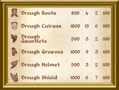 Ghogiels Armor - Icons Dreugh