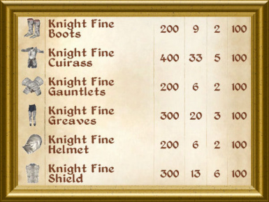 Ghogiels Armor - Icons Knight Fine