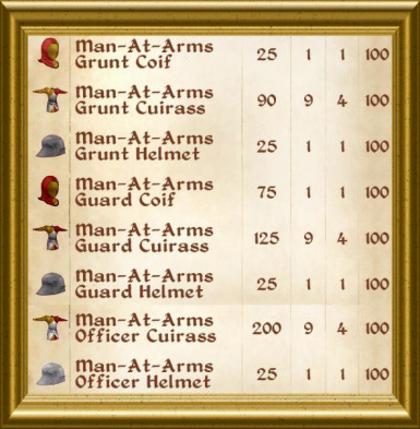 Ghogiels Armor - Icons Man-At-Arms