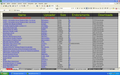 New look in version 19