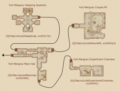 Fort Mergrav Sections