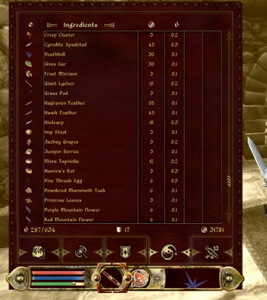 Skyrim Ingredients for Oblivion