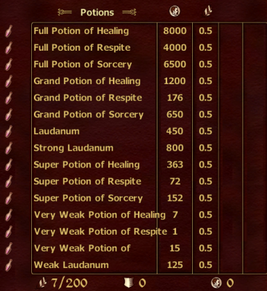 WelchDrews Additional Restore Health-Magicka-Fatigue Potions