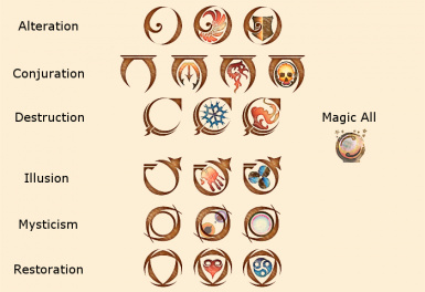 Unused Spell Icons