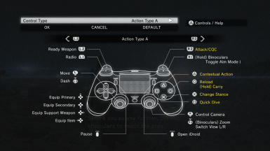 DualShock3 and 4 button icons