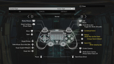 DualShock3 and 4 button icons SNAKEBITE