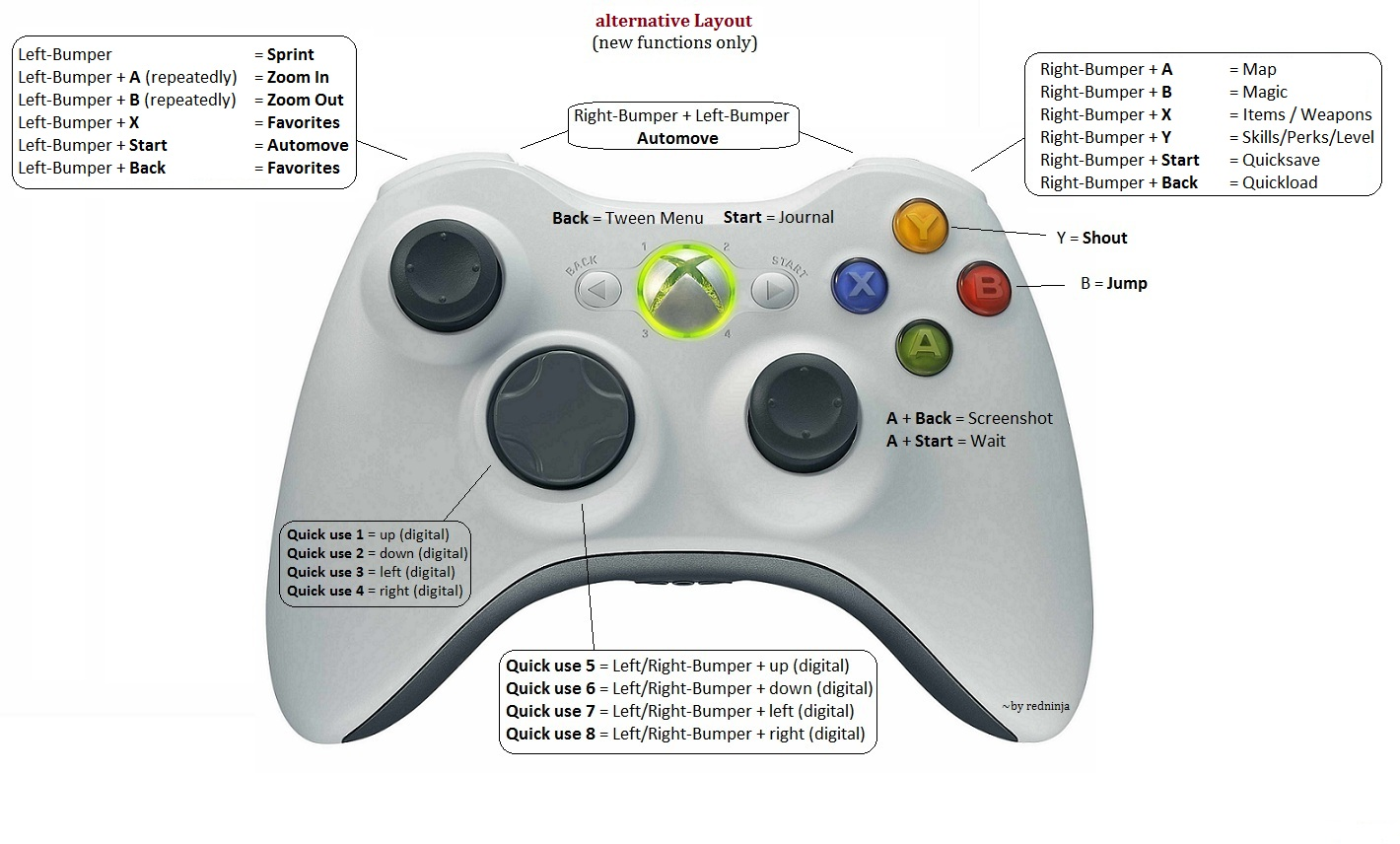 Hotkeys for XBOX360-Controller at Skyrim Nexus - mods and ...