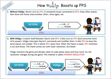 1 How HiAlgo Boosts up FPS