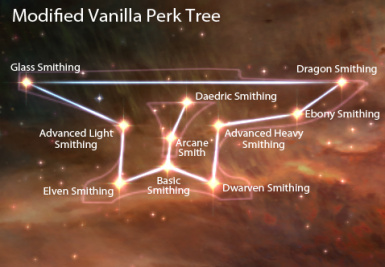 Modified Vanilla Perk Tree
