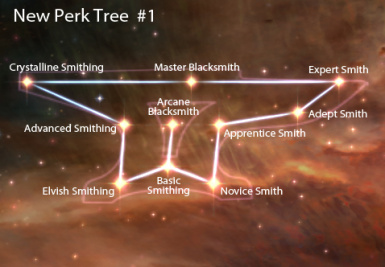 New Perk Tree 1