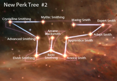New Perk Tree 2