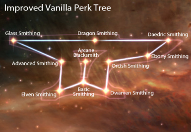 Improved Vanilla Perk Tree