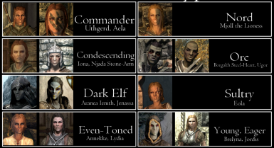 Female Voicetypes with names