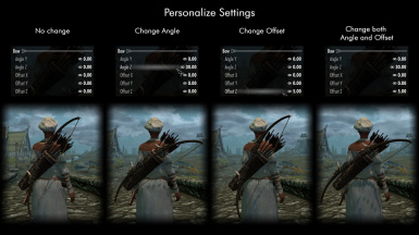 Personalization - Visual Guide