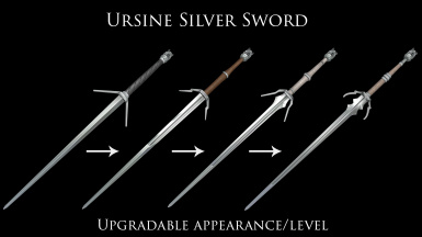 The Witcher 3 Weaponry