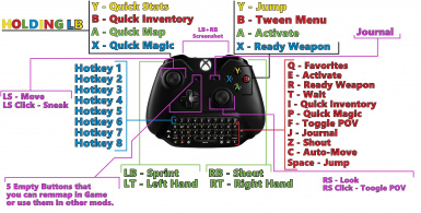 xbox one chatpad instructions