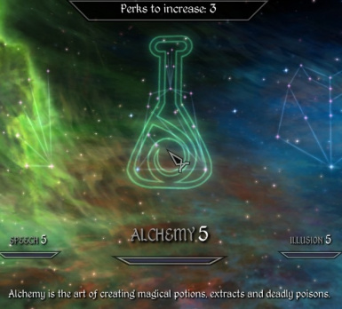 Requiem - Complete Alchemy and Cooking Overhaul Compatibility Patch