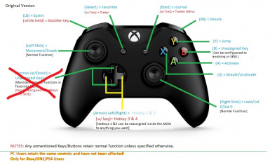 Controller Key Mapping For Xbox One Ps4 Controllers At Skyrim Nexus