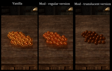 Comparison with ENB On