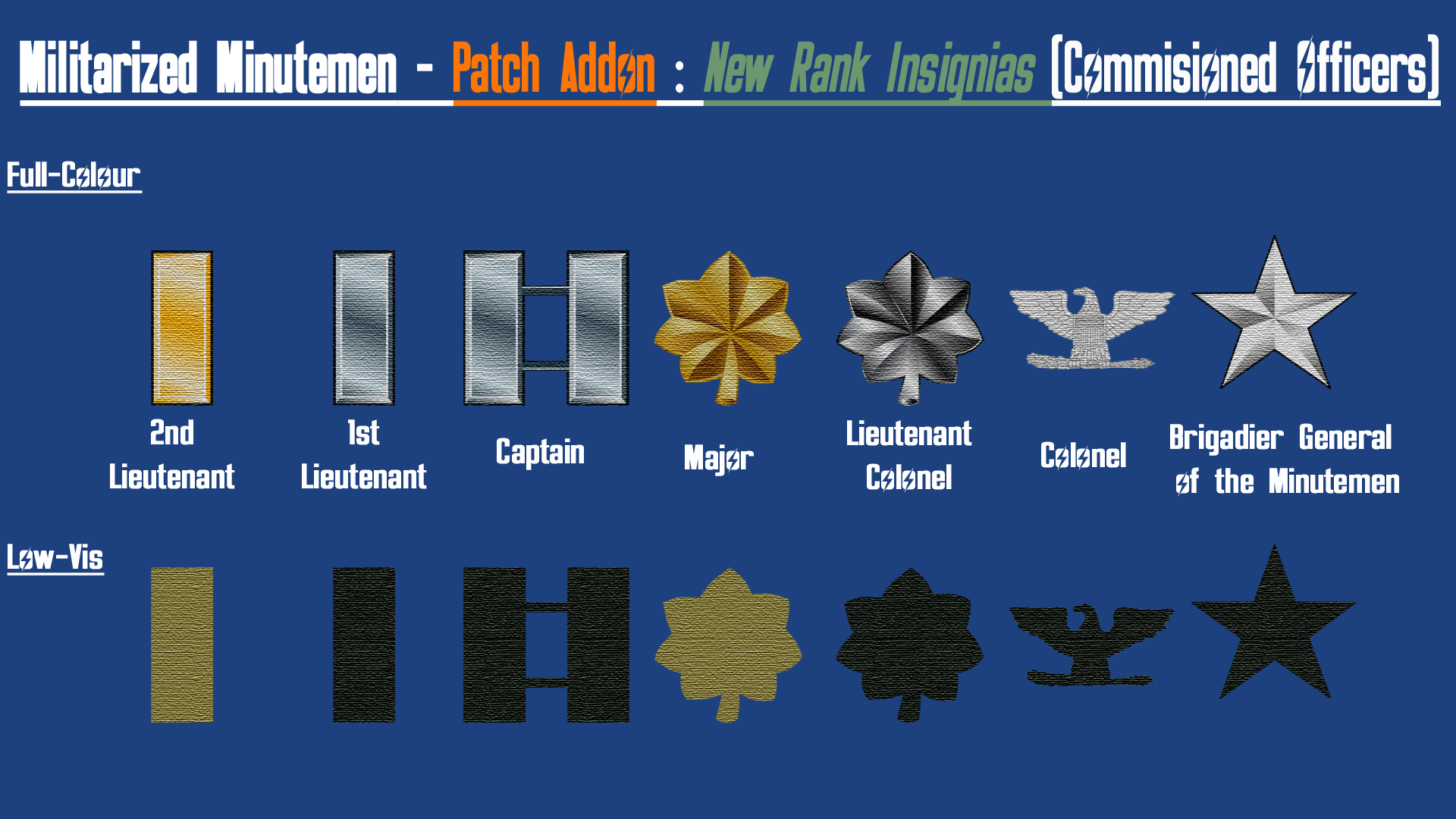 Militarized Minutemen - Uniforms Patches and Insignia Addon at