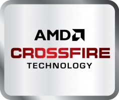 Ultimate AMD Crossfire VSync FPS Cap Mouse Lag Fix at