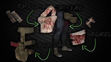 survivaloutfitdiagramwounded