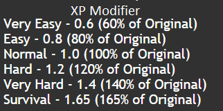 Difficulty XP Scaling
