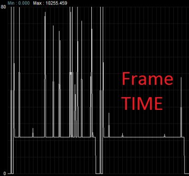 Frame Time and You - Stabilize Framerate at Fallout 4 Nexus