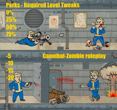 Perks-Required Level Tweaks and Roleplay Options