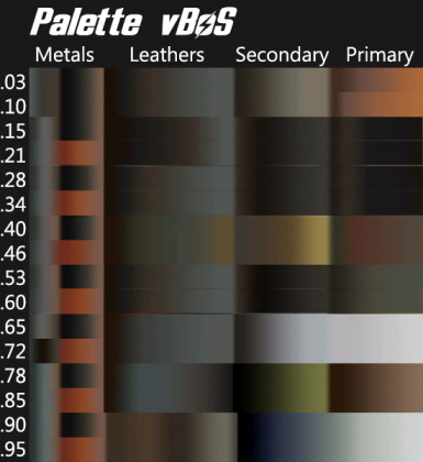 Palette Guide vBos
