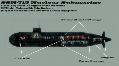 SSN-715 Submarine Player House