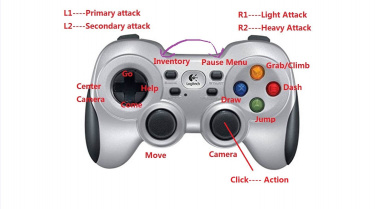 My recommend controller setting