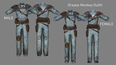 Grease Monkey Jumpsuit (Added in v2.3)