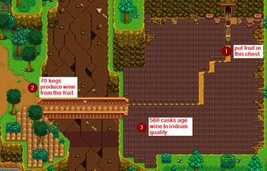 Automate at Stardew Valley Nexus - Mods and community