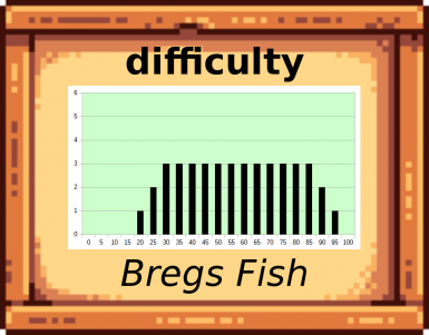 SDV bregs fish color difficulty breg