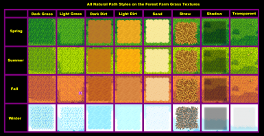 Sample of all textures by season on grass