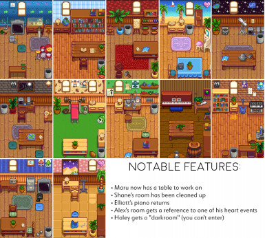 Notable Features
