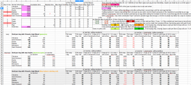 A peek at some of the spreadsheet magic behind the balancing (spreadsheet in Misc files section)