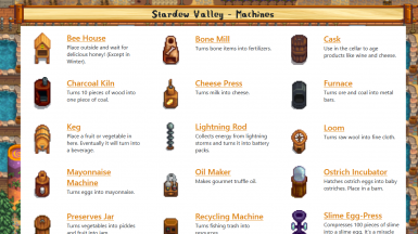 Catalogue of Game Items