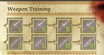 Weapon Training - Mage