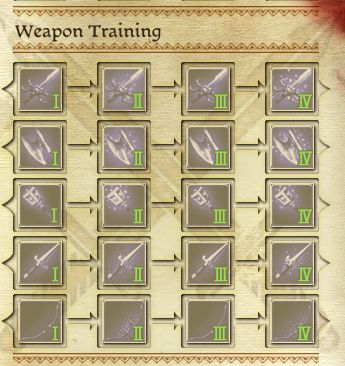 Weapon Training - Rogue
