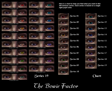 The Bowie Factor 19-chart