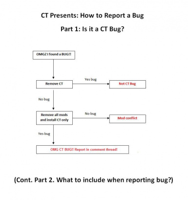 How to Report a Bug 1