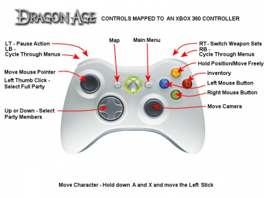 GlovePIE Script for Xbox 360 Controller at Dragon Age 2 Nexus - mods